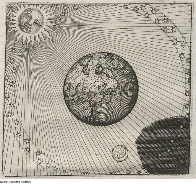 2 Juego sistema solar Wikipedia Fotothek_df_tg_0008204_Theosophie_^_Alchemie